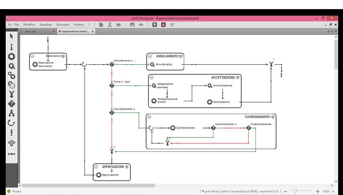processo-smartworking